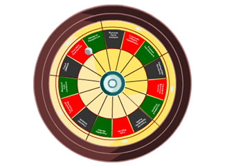 Flash roulette wheel animation how to play blackjack with a deck of cards